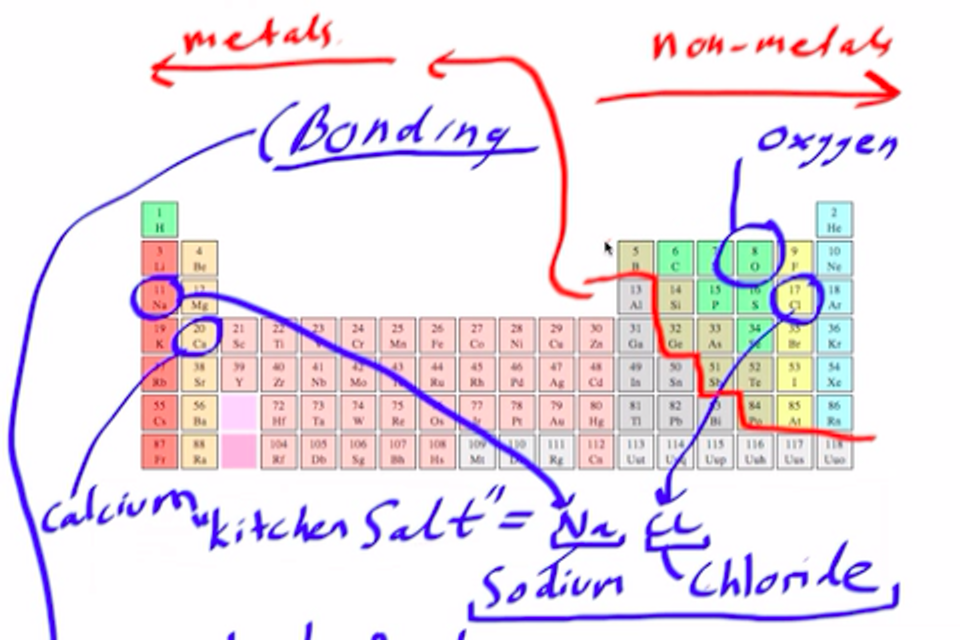 Chemistry exam tutor - part 1 screenshots