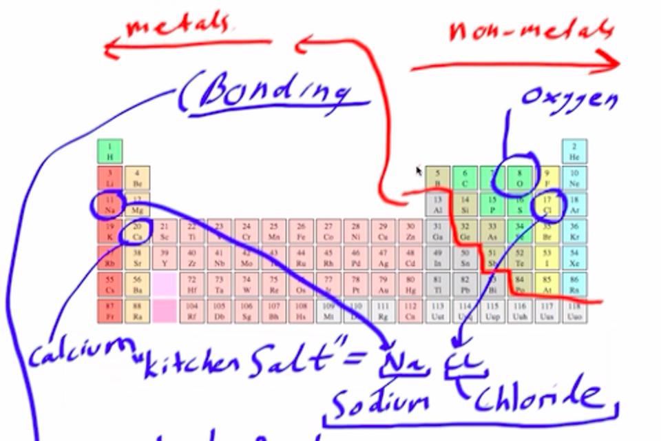 Chemistry exam tutor - part 1 screenshots